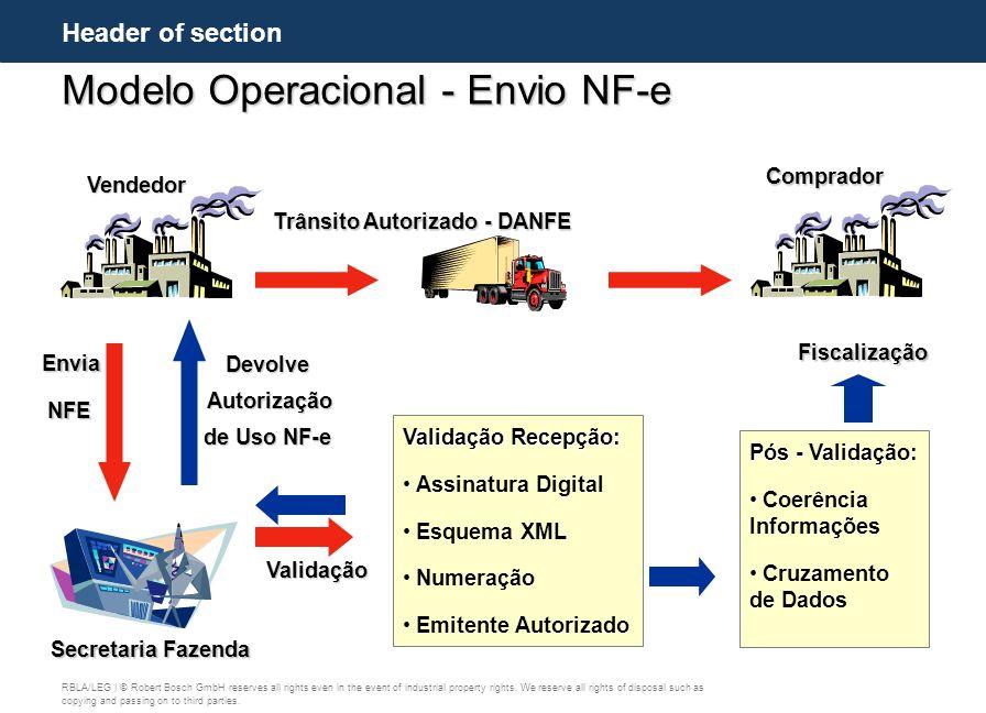 Modelo Operacional - Envio NF-e