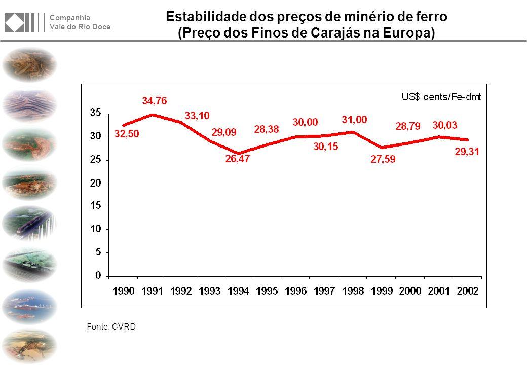 Preços de Minério de Ferro na Europa Preços Nominais x Reais (US$/t)