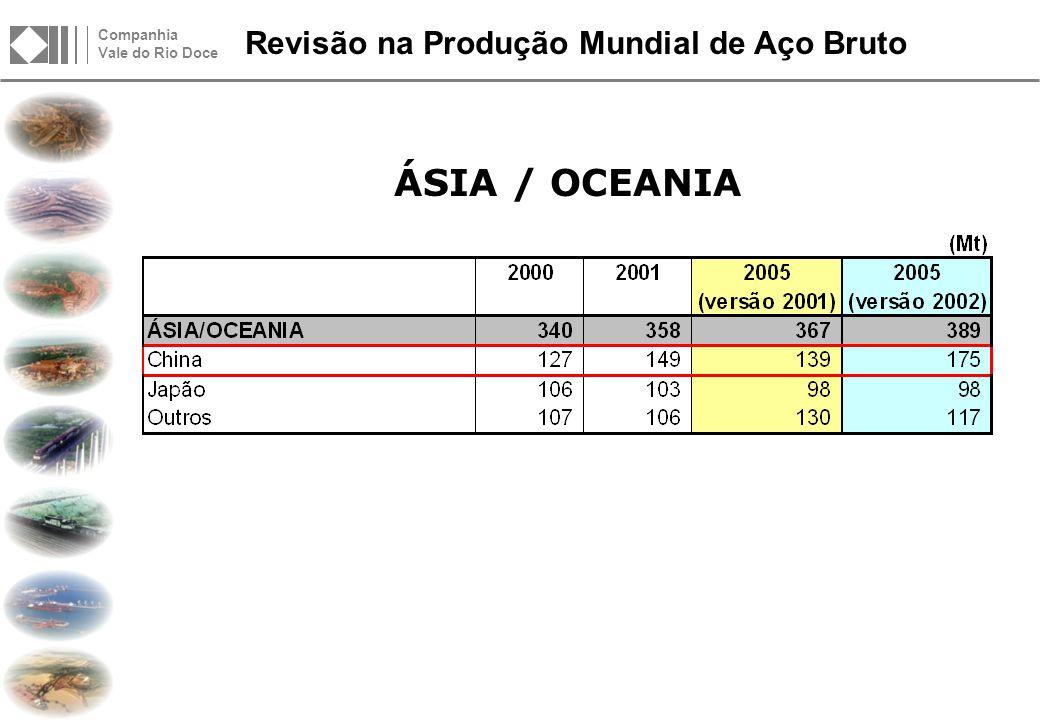 A previsão é de que a produção de aço continue crescendo a uma taxa de 2%.