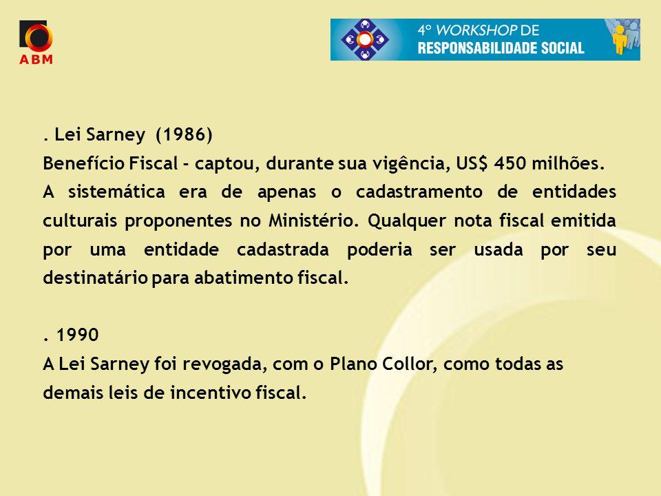 . Lei Sarney (1986) Benefício Fiscal - captou, durante sua vigência, US$ 450 milhões.