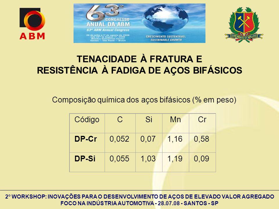 TENACIDADE À FRATURA E RESISTÊNCIA À FADIGA DE AÇOS BIFÁSICOS