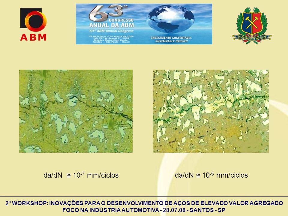 da/dN  10-7 mm/ciclos da/dN  10-5 mm/ciclos