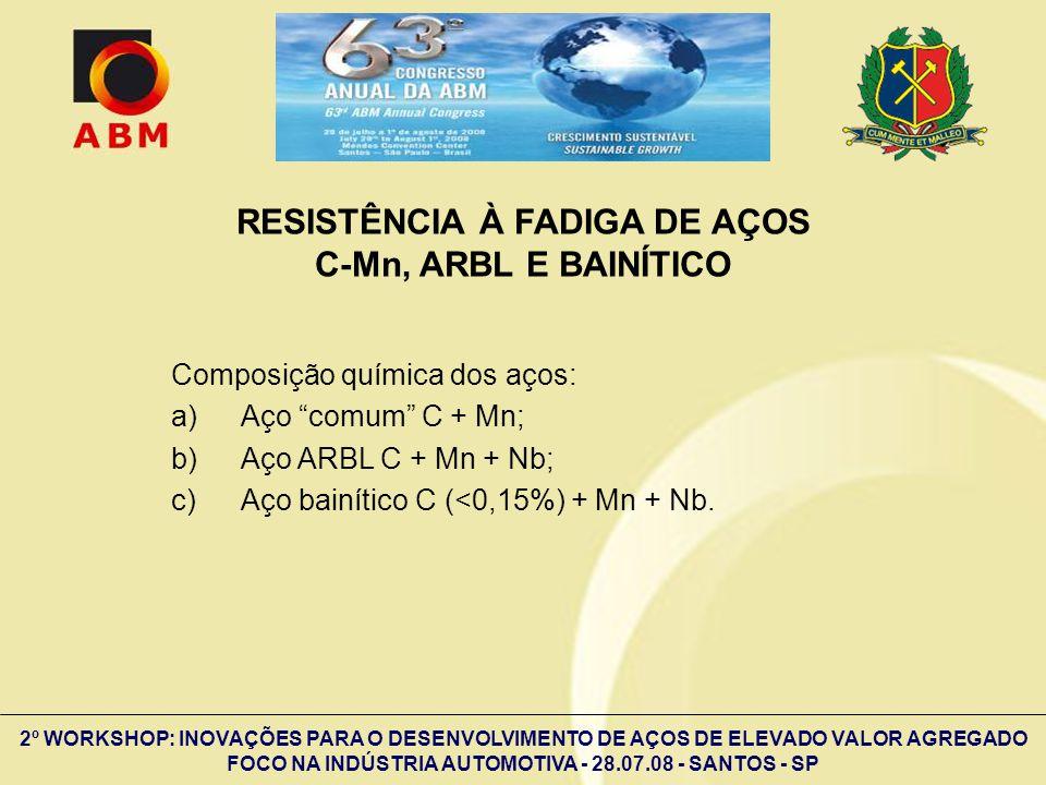 RESISTÊNCIA À FADIGA DE AÇOS C-Mn, ARBL E BAINÍTICO