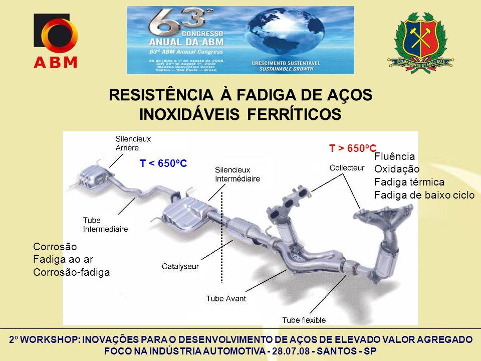 RESISTÊNCIA À FADIGA DE AÇOS INOXIDÁVEIS FERRÍTICOS