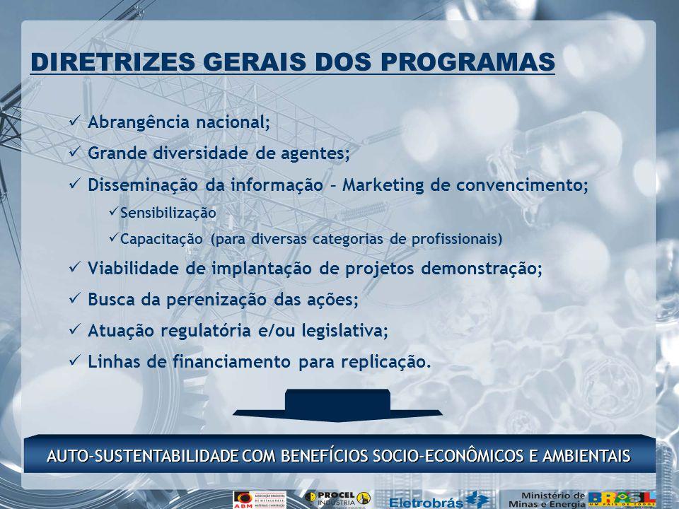 AUTO-SUSTENTABILIDADE COM BENEFÍCIOS SOCIO-ECONÔMICOS E AMBIENTAIS