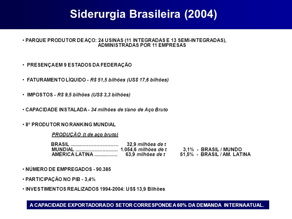 Siderurgia Brasileira (2004)