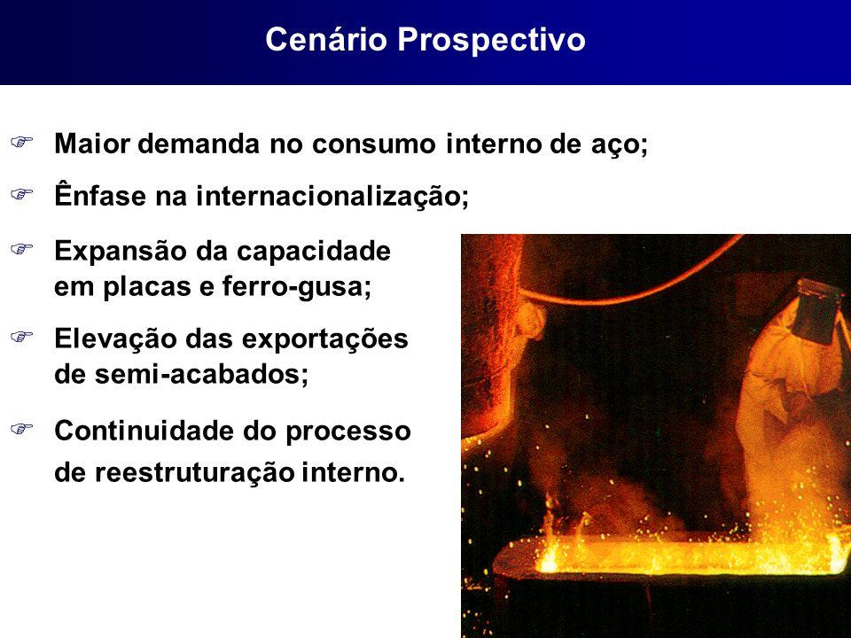 Cenário Prospectivo Maior demanda no consumo interno de aço;