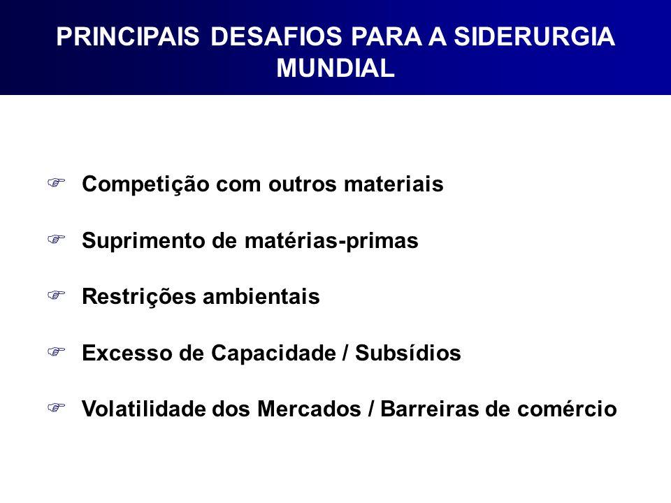 PRINCIPAIS DESAFIOS PARA A SIDERURGIA MUNDIAL