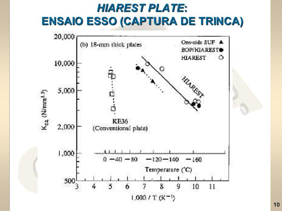 HIAREST PLATE: ENSAIO ESSO (CAPTURA DE TRINCA)