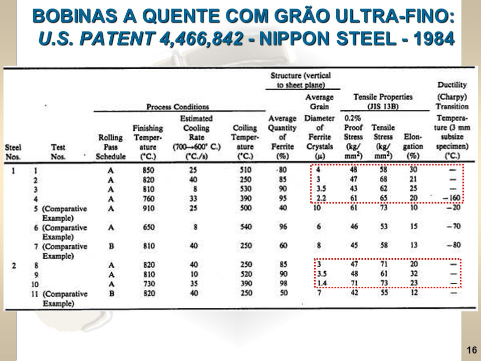 BOBINAS A QUENTE COM GRÃO ULTRA-FINO: U. S