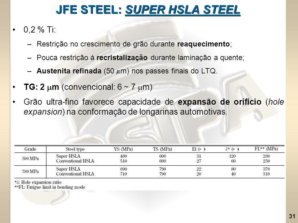 JFE STEEL: SUPER HSLA STEEL