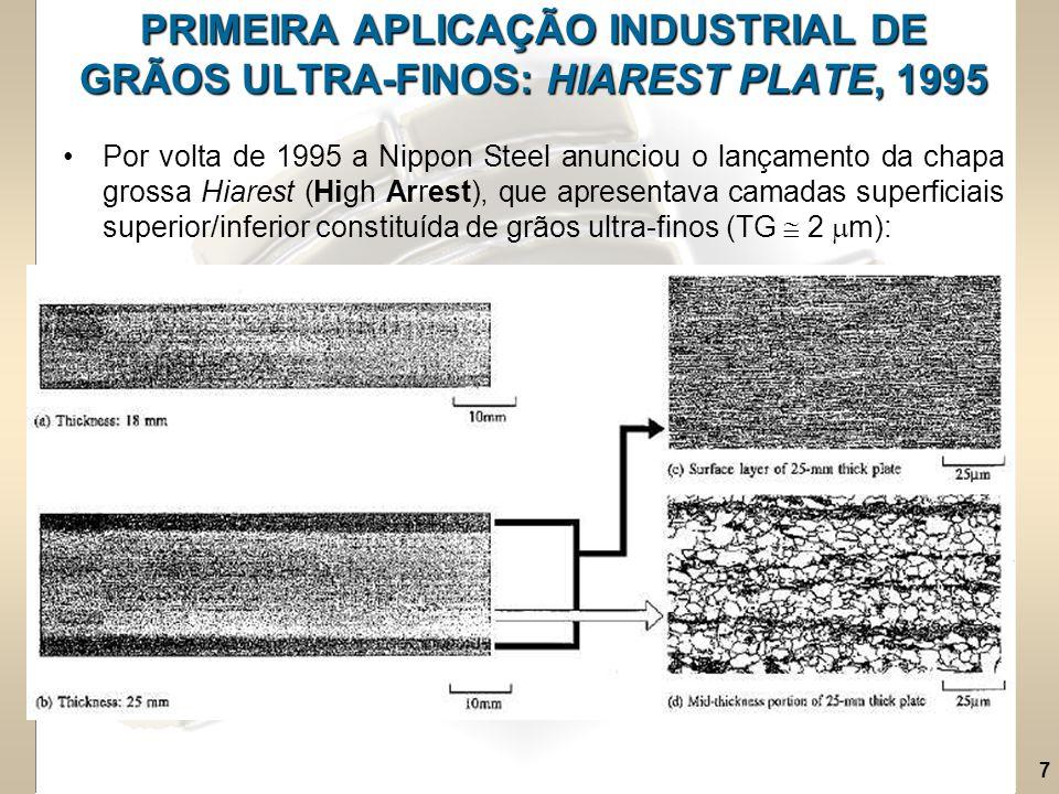 PRIMEIRA APLICAÇÃO INDUSTRIAL DE GRÃOS ULTRA-FINOS: HIAREST PLATE, 1995