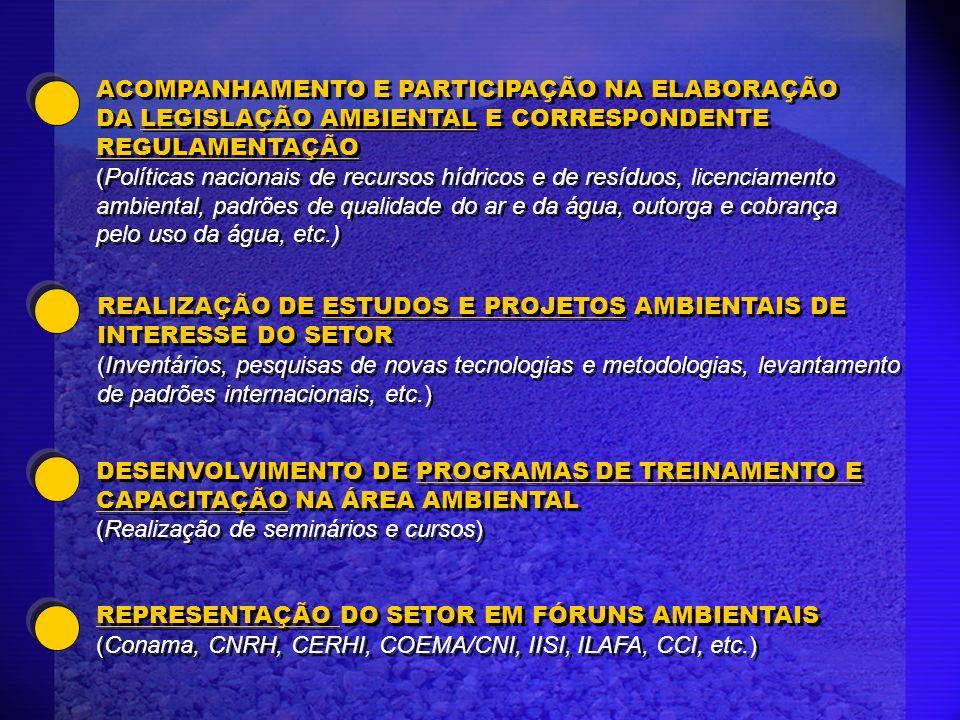 ACOMPANHAMENTO E PARTICIPAÇÃO NA ELABORAÇÃO DA LEGISLAÇÃO AMBIENTAL E CORRESPONDENTE REGULAMENTAÇÃO (Políticas nacionais de recursos hídricos e de resíduos, licenciamento ambiental, padrões de qualidade do ar e da água, outorga e cobrança pelo uso da água, etc.)