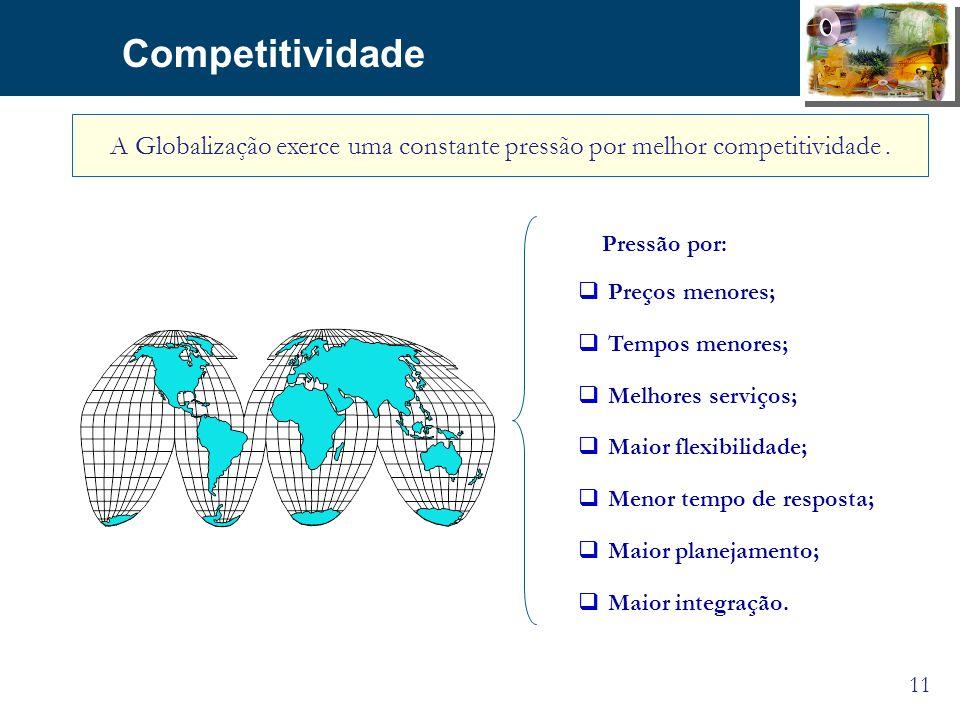 Competitividade A Globalização exerce uma constante pressão por melhor competitividade . Pressão por: