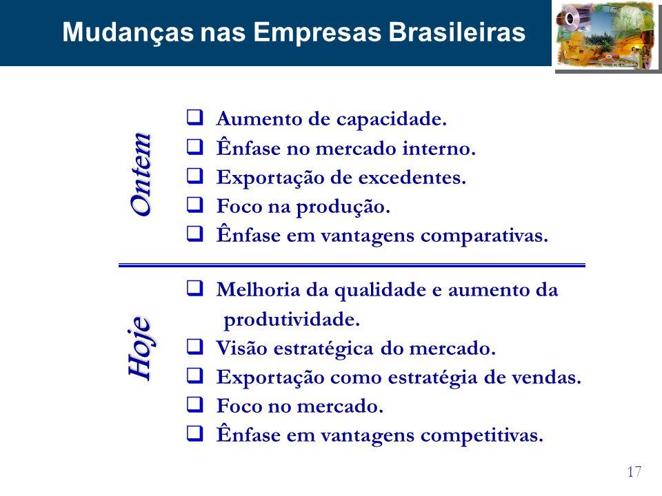 Hoje Ontem Mudanças nas Empresas Brasileiras Aumento de capacidade.