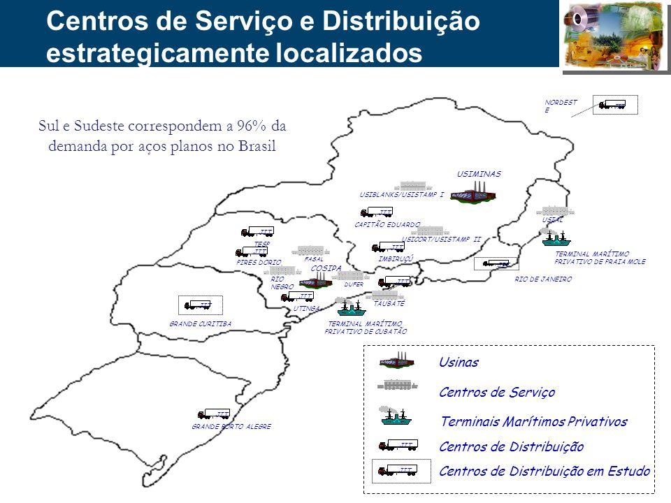 Sul e Sudeste correspondem a 96% da demanda por aços planos no Brasil