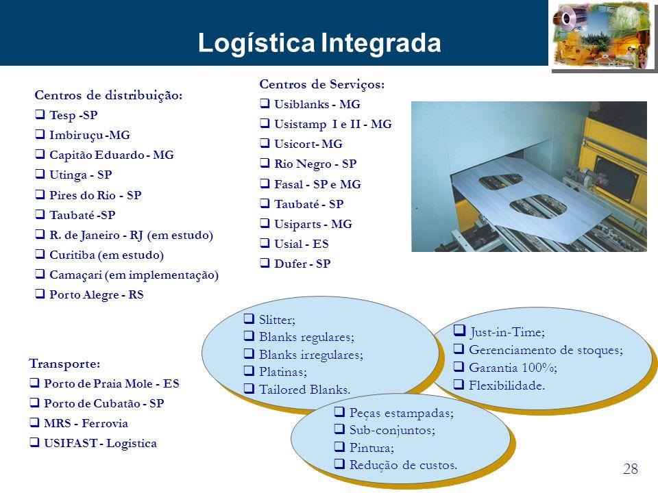 Logística Integrada Just-in-Time; Centros de Serviços: