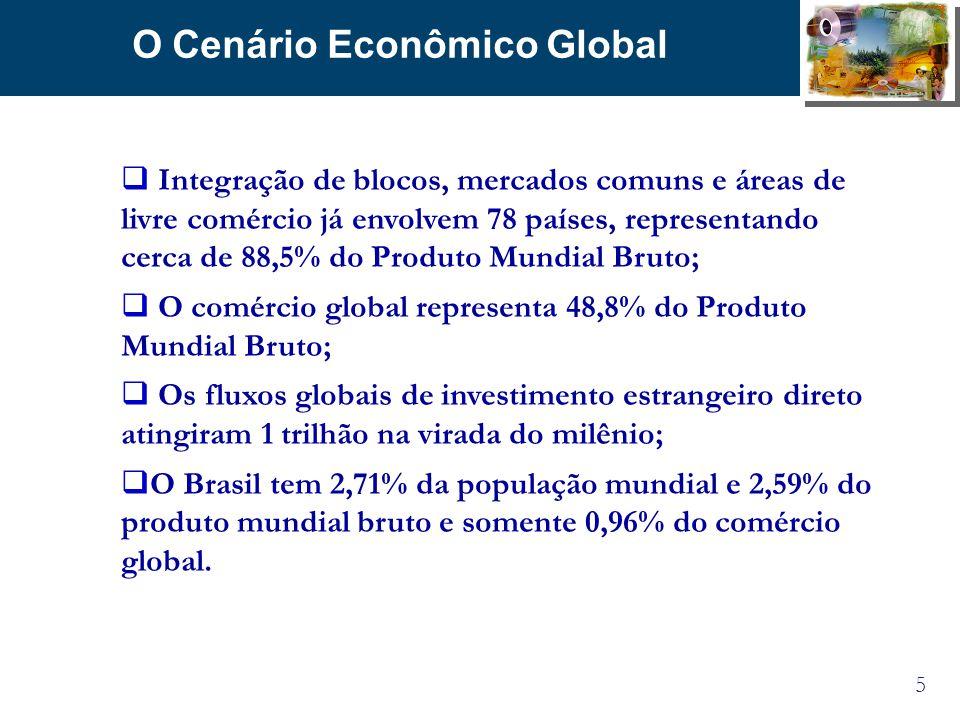 O Cenário Econômico Global