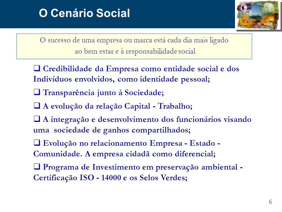 O Cenário Social O sucesso de uma empresa ou marca está cada dia mais ligado. ao bem estar e à responsabilidade social.
