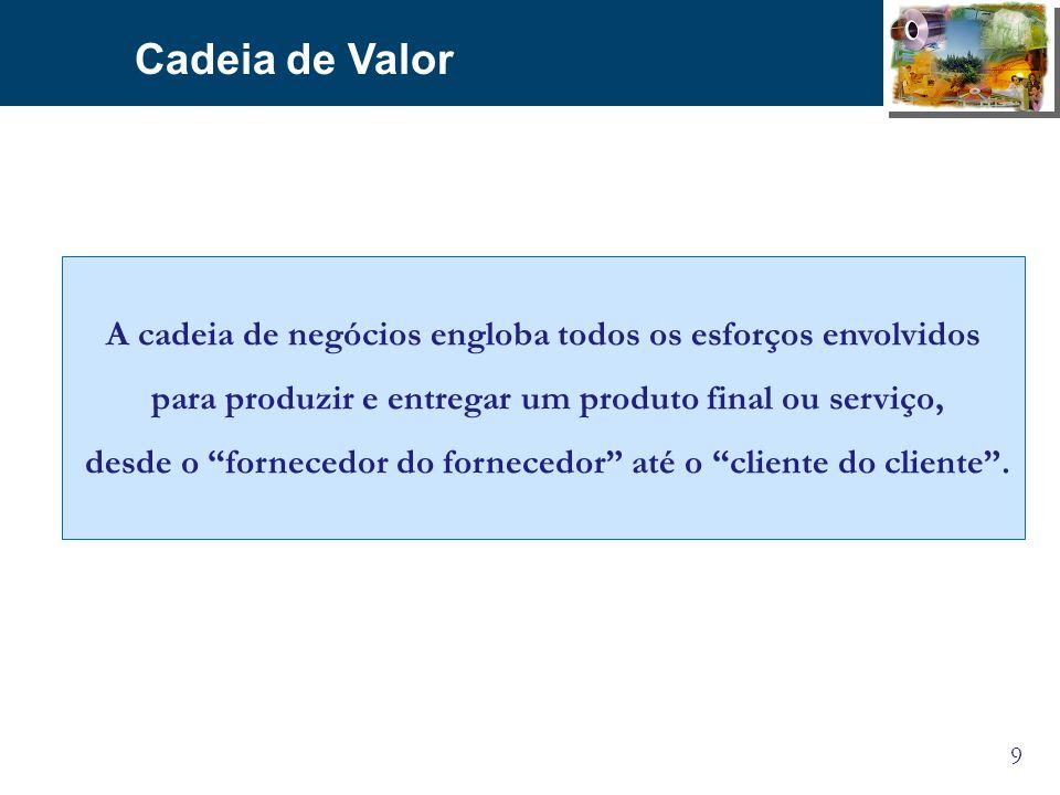 Cadeia de Valor A cadeia de negócios engloba todos os esforços envolvidos. para produzir e entregar um produto final ou serviço,