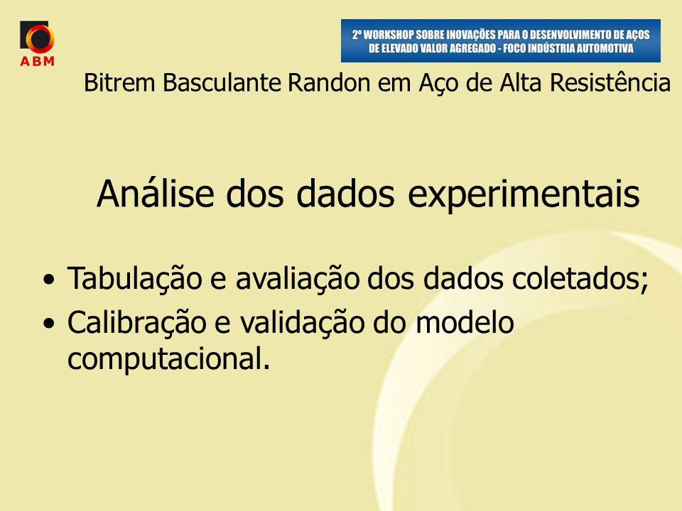Análise dos dados experimentais