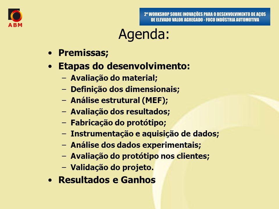Agenda: Premissas; Etapas do desenvolvimento: Resultados e Ganhos