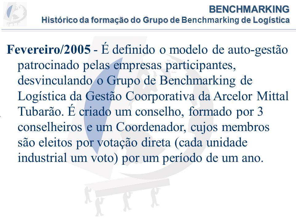 BENCHMARKING Histórico da formação do Grupo de Benchmarking de Logística