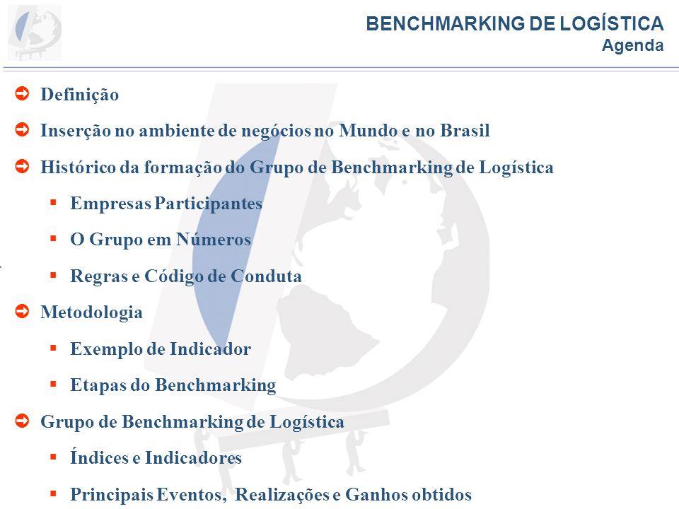 BENCHMARKING DE LOGÍSTICA Agenda