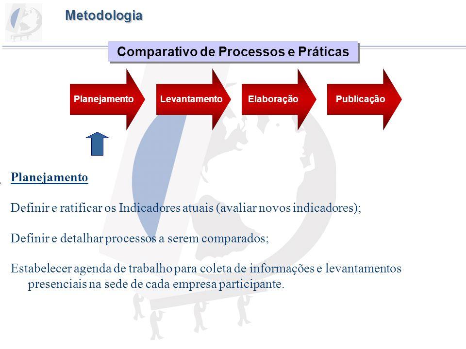 Comparativo de Processos e Práticas