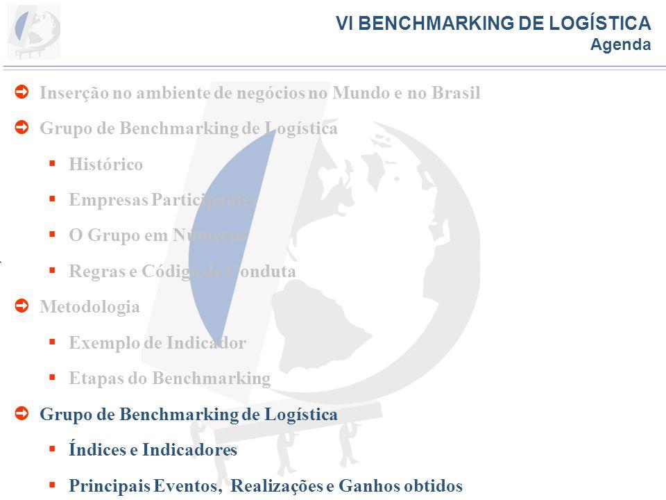 VI BENCHMARKING DE LOGÍSTICA Agenda