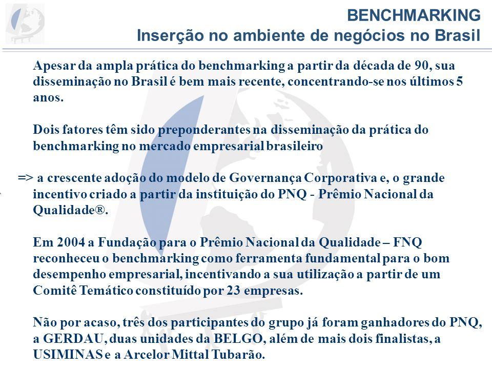 BENCHMARKING Inserção no ambiente de negócios no Brasil