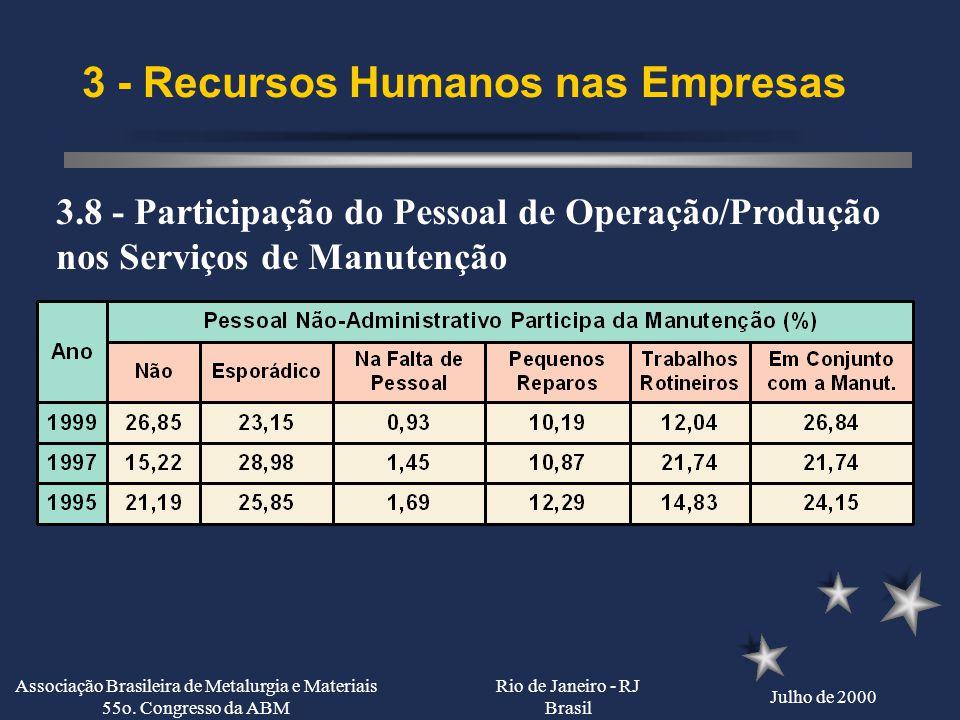 3 - Recursos Humanos nas Empresas