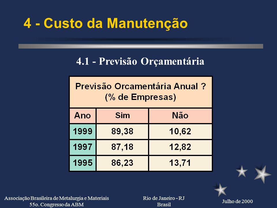 4.1 - Previsão Orçamentária