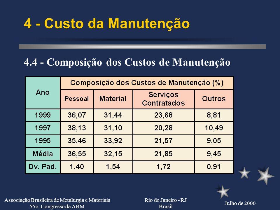 Associação Brasileira de Metalurgia e Materiais