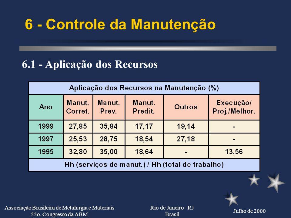 6 - Controle da Manutenção