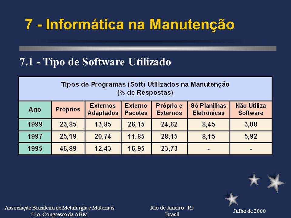 7 - Informática na Manutenção