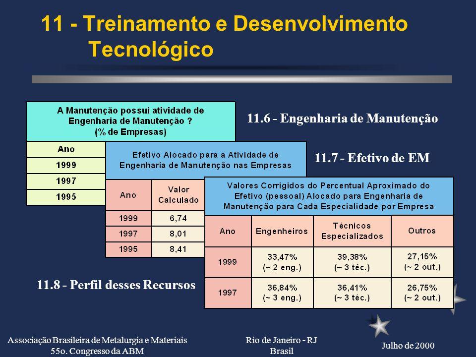 11 - Treinamento e Desenvolvimento Tecnológico
