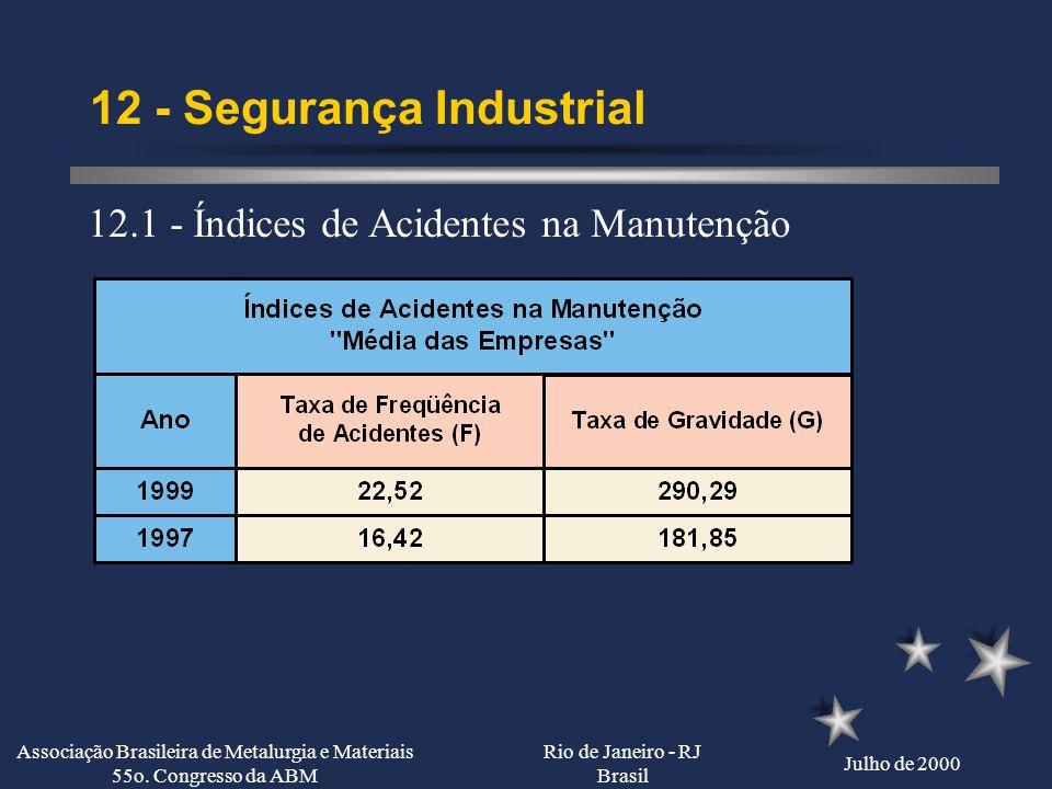 12 - Segurança Industrial