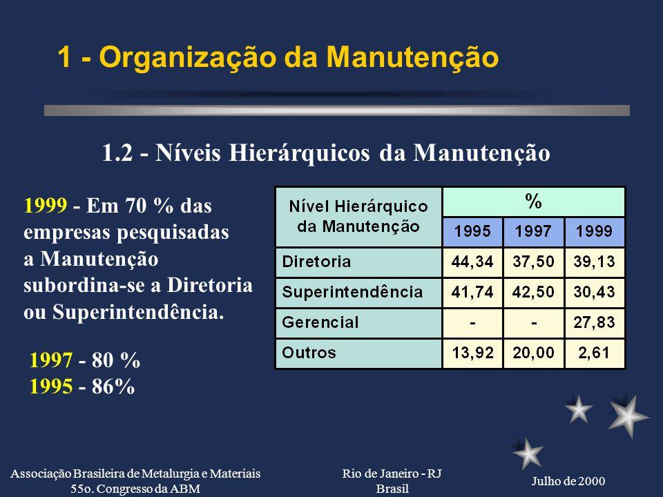 1 - Organização da Manutenção