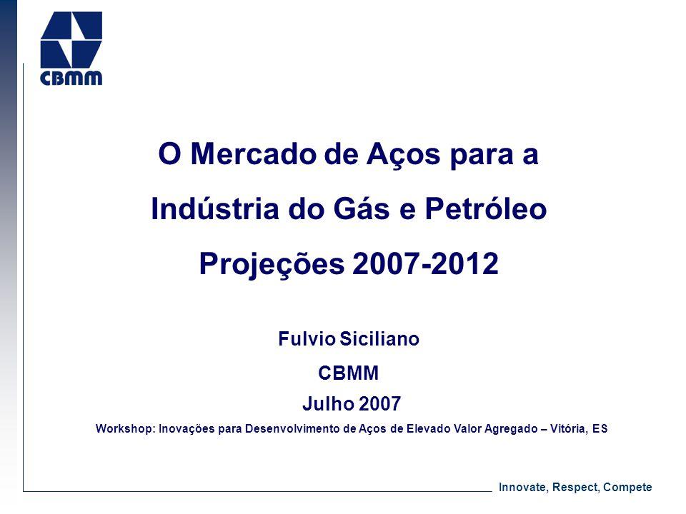 Indústria do Gás e Petróleo