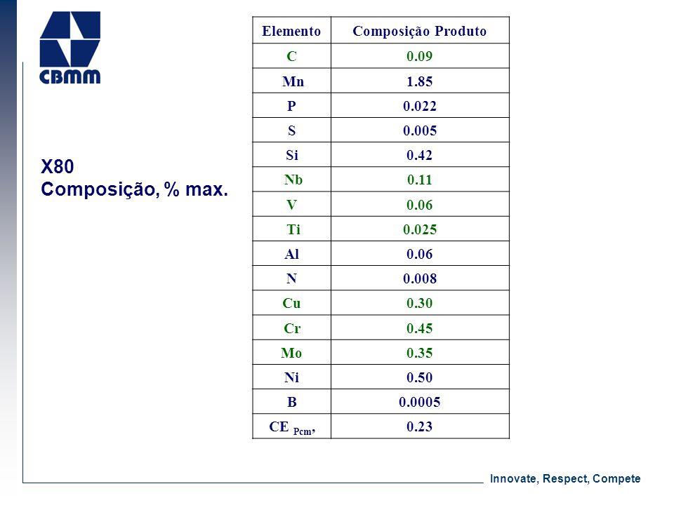 X80 Composição, % max. Elemento Composição Produto C 0.09 Mn 1.85 P