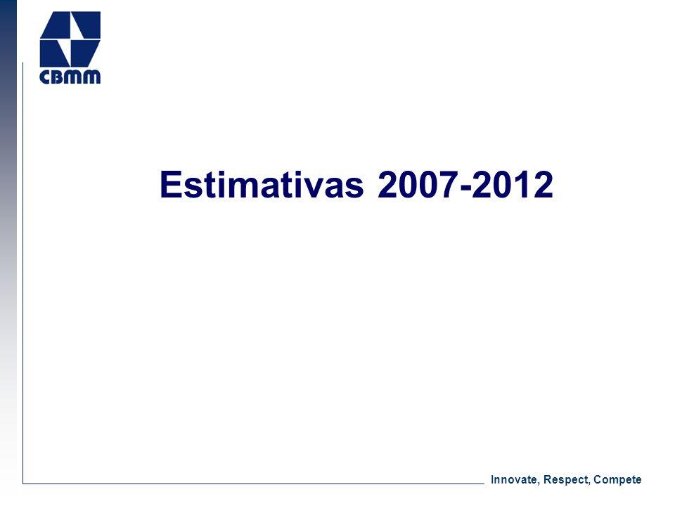 Estimativas 2007-2012