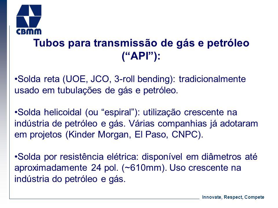Tubos para transmissão de gás e petróleo ( API ):