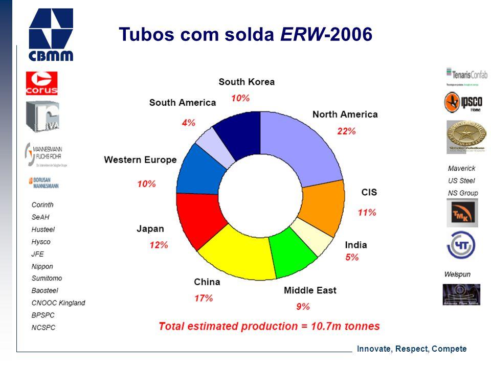 Tubos com solda ERW-2006