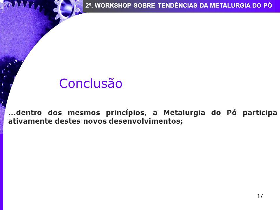 2º. WORKSHOP SOBRE TENDÊNCIAS DA METALURGIA DO PÓ
