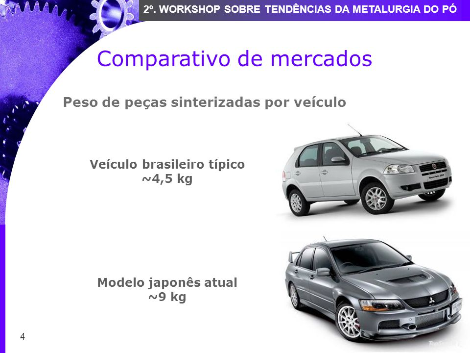 Veículo brasileiro típico