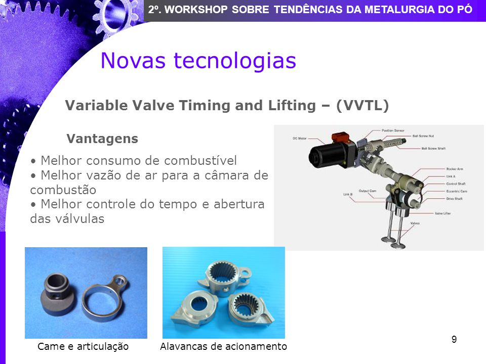 Novas tecnologias Variable Valve Timing and Lifting – (VVTL) Vantagens