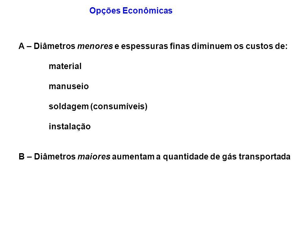 Opções Econômicas A – Diâmetros menores e espessuras finas diminuem os custos de: material. manuseio.
