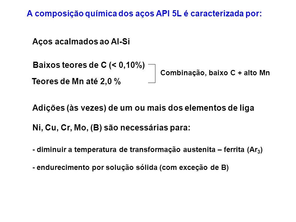 A composição química dos aços API 5L é caracterizada por: