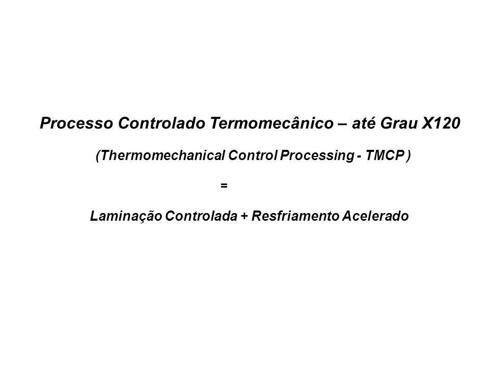 Processo Controlado Termomecânico – até Grau X120